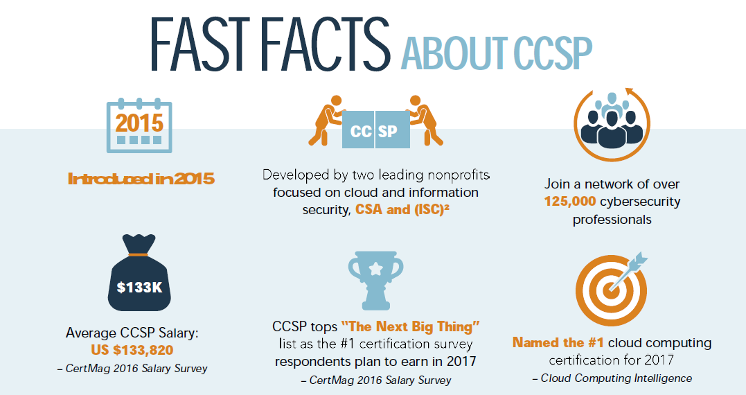 What is CCSP? - mission-2020